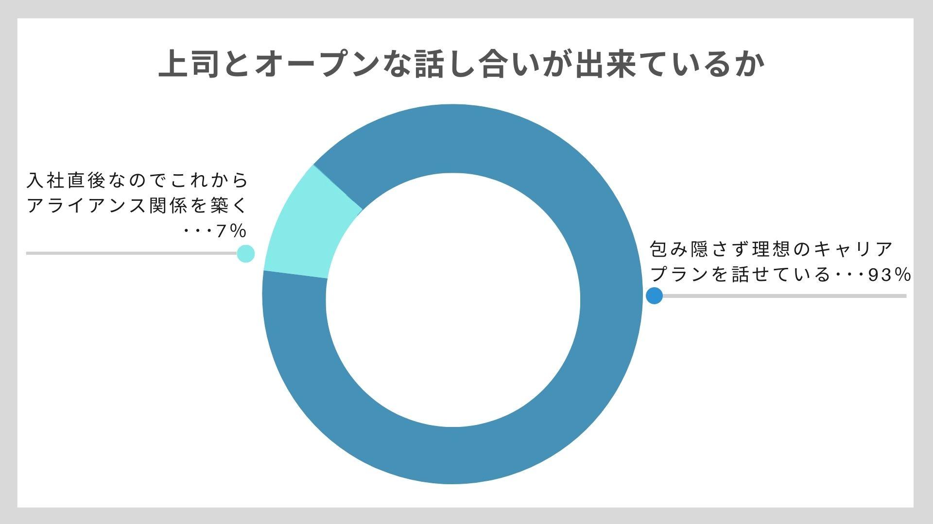 アライアンスグラフ2
